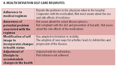 The self medication hypothesis essay