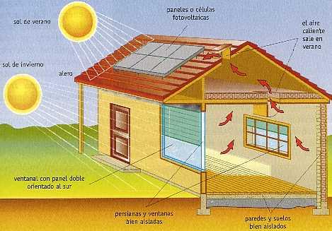 Ecolotepec Proyecto ecoturstico Sustentable y desarrollo