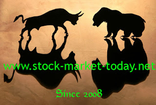 www.stock market today.net The Colombo Stock Exchange And Facebook