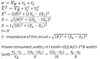 Series RLC formula's
