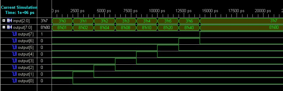Implement Program Counter Vhdl Xilinx - pearlvegalo