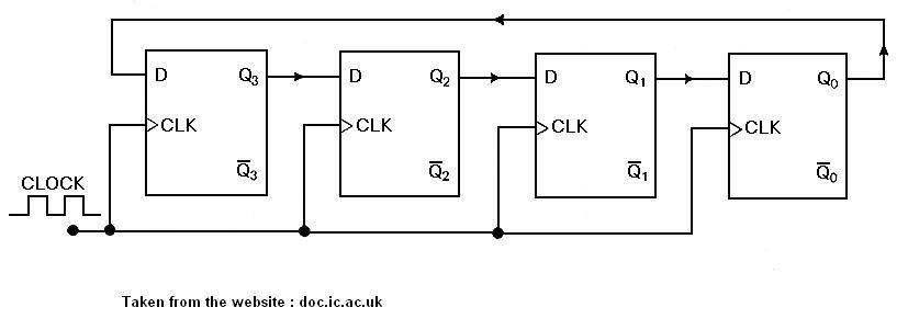logic diagram of 4 bit shift register