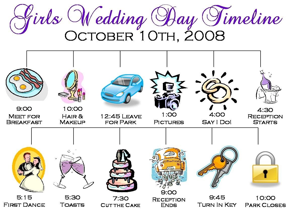 The Awesometastic Bridal Blog Wedding Day Timeline 101