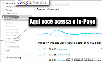 Como acessar o In-Page Analytics
