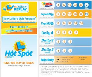 Lotto Winning Numbers Ca
