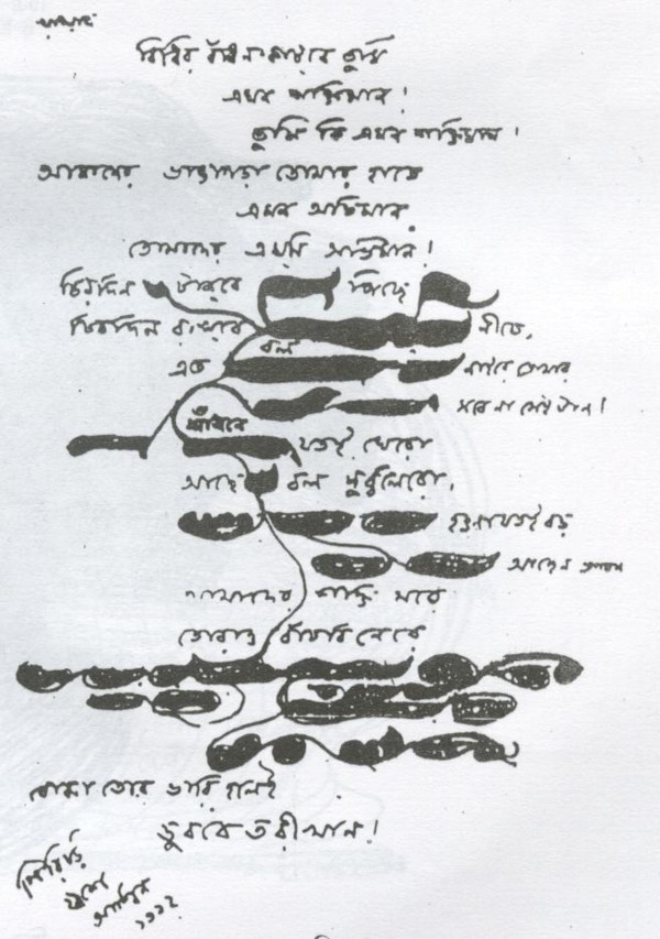 Shesher kobita by rabindranath tagore
