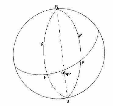 Latinómetro: Distancia y Rumbo