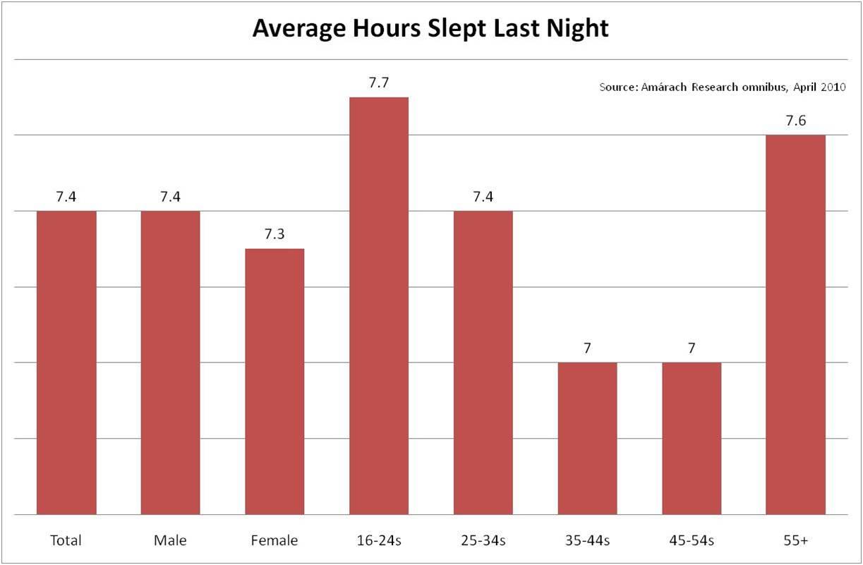 Ideally Teen Sleep 13
