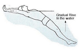 Image of a Back Float On An Angle With Hands Up Out Of The Water To Correct