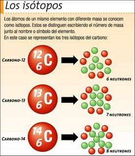 tipos de atomos yahoo dating