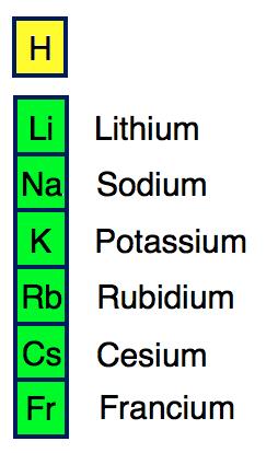 CHEMISTRY STUFFS