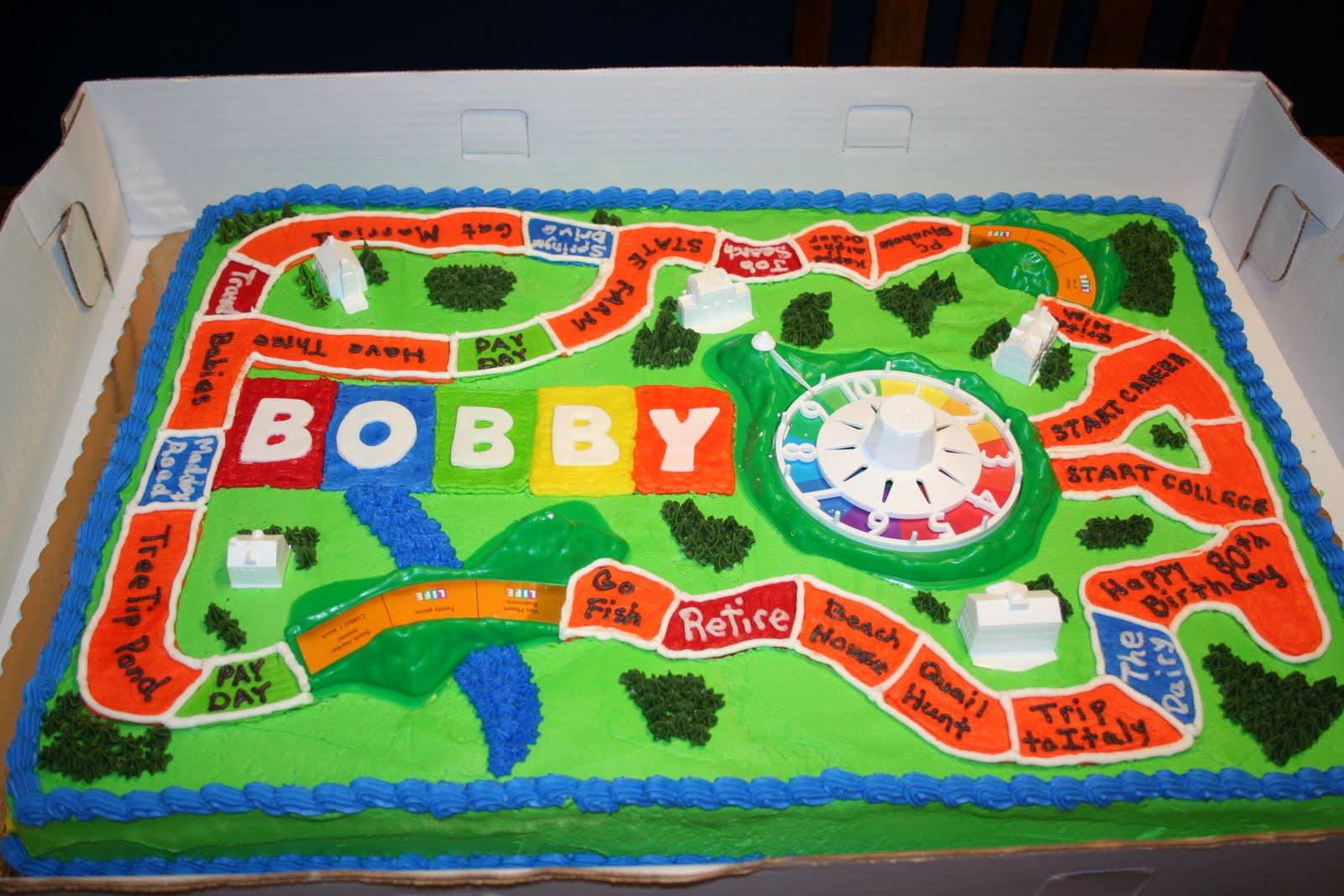Life Cake Games Of Life Life Birthday Cake Ideas 18th