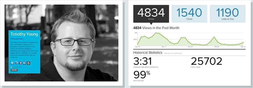 statistik profile about.me