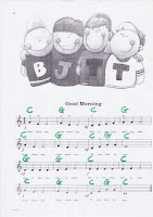 Music Performance & Appreciation: Primary Chords