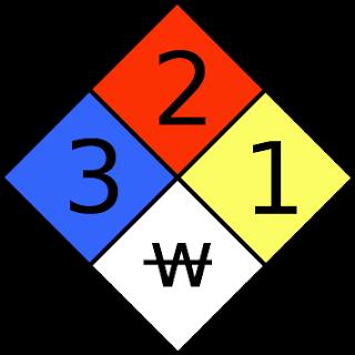 Nfpa 45