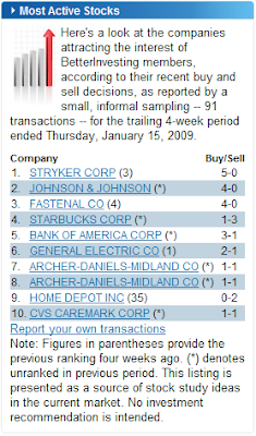 Better Investing Top 10 January 15, 2009