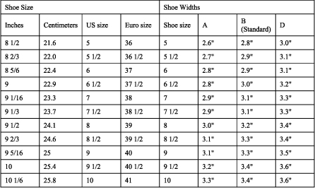 Men S Shoe Sizing Chart And Size Width