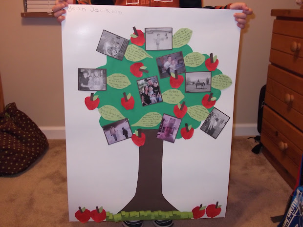 Lives Of Jacksons Family Tree Project And