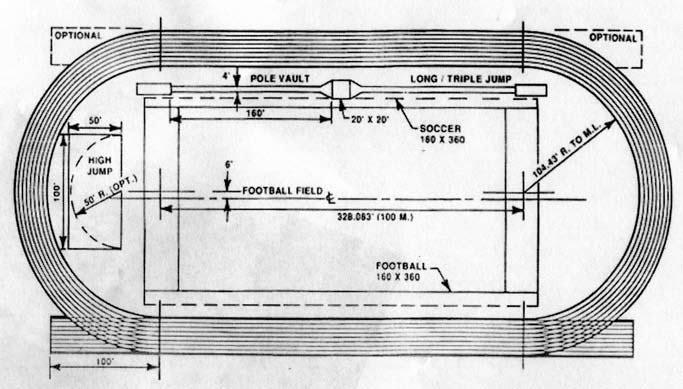 Diagram 200 Meter Track Diagram Full Version Hd Quality Track Diagram Diagrambucya Portaimprese It