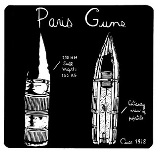 The Paris Guns
