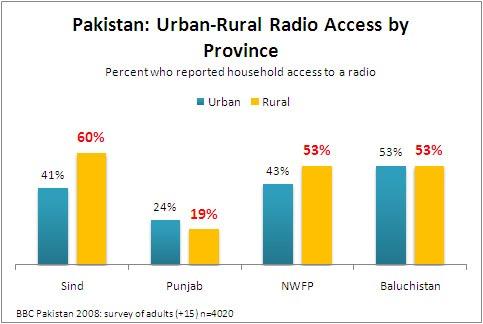 Haq's Musings: Newsweek Joins Pakistan's Media Revolution