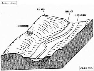 Soil Of Science: PENGERTIAN TANAH
