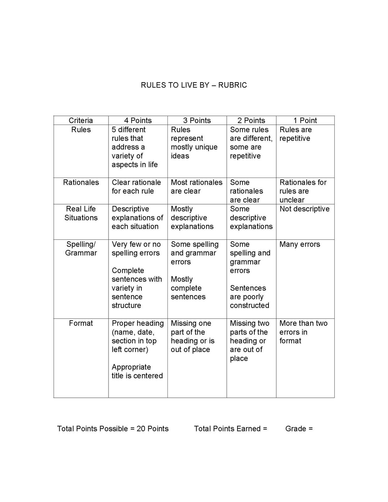 Rubric For Resume Five Tips For Faster Bar Exam Essays Lawyerist Essay