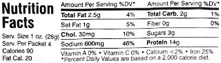 alligator jerky nutrition facts