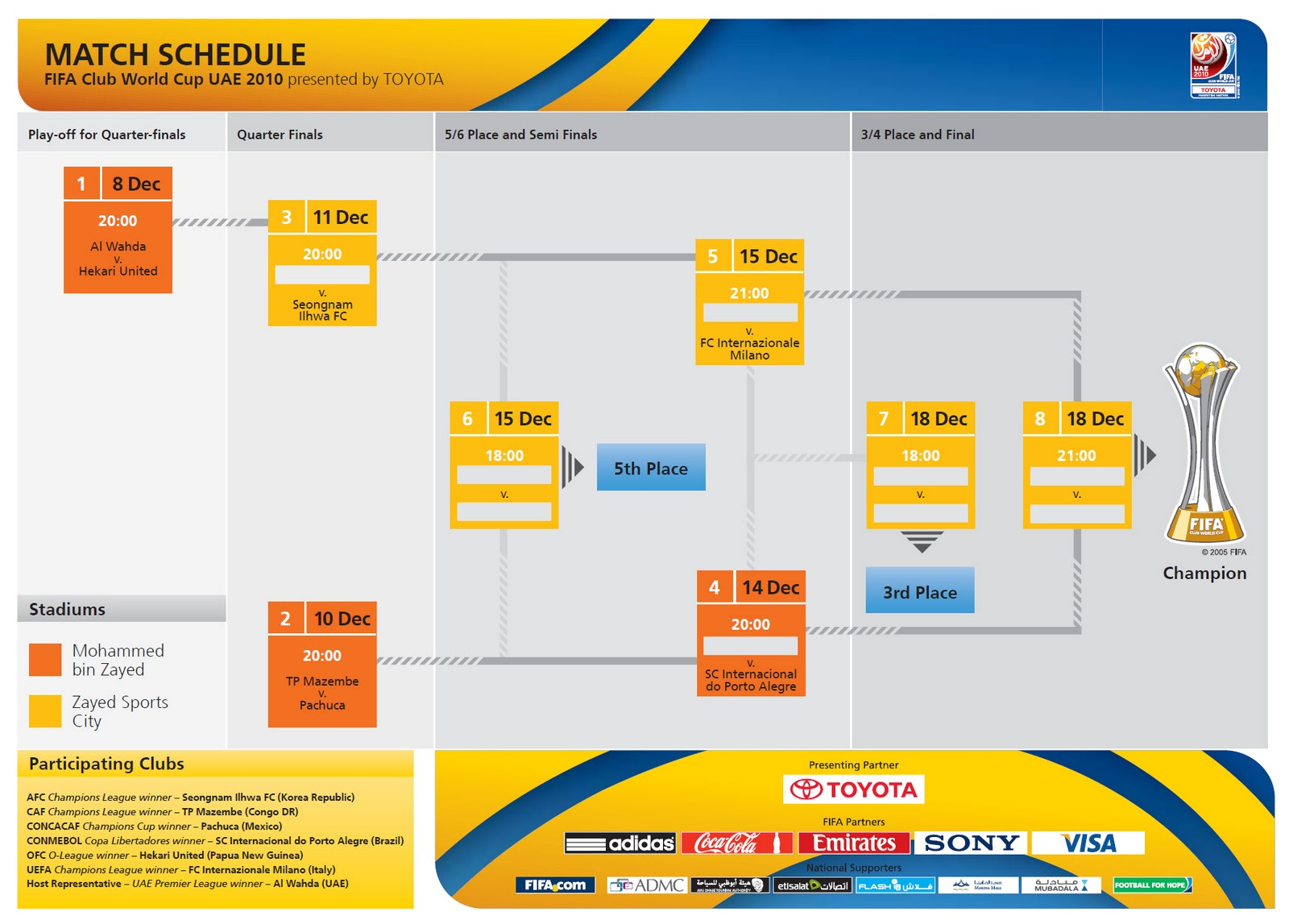 Mundial De Clubes: Beco Do Sapulha: Tabela Do Mundial De Clubes FIFA 2010