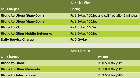 Ufone Daily Sms Subscription Now 2 99 Rs - Www imagez co