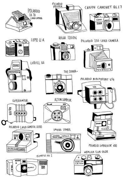 Sofunkylicious: Ode au Polaroid