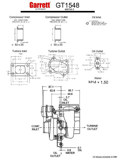 Garrett GT15 – GT1548