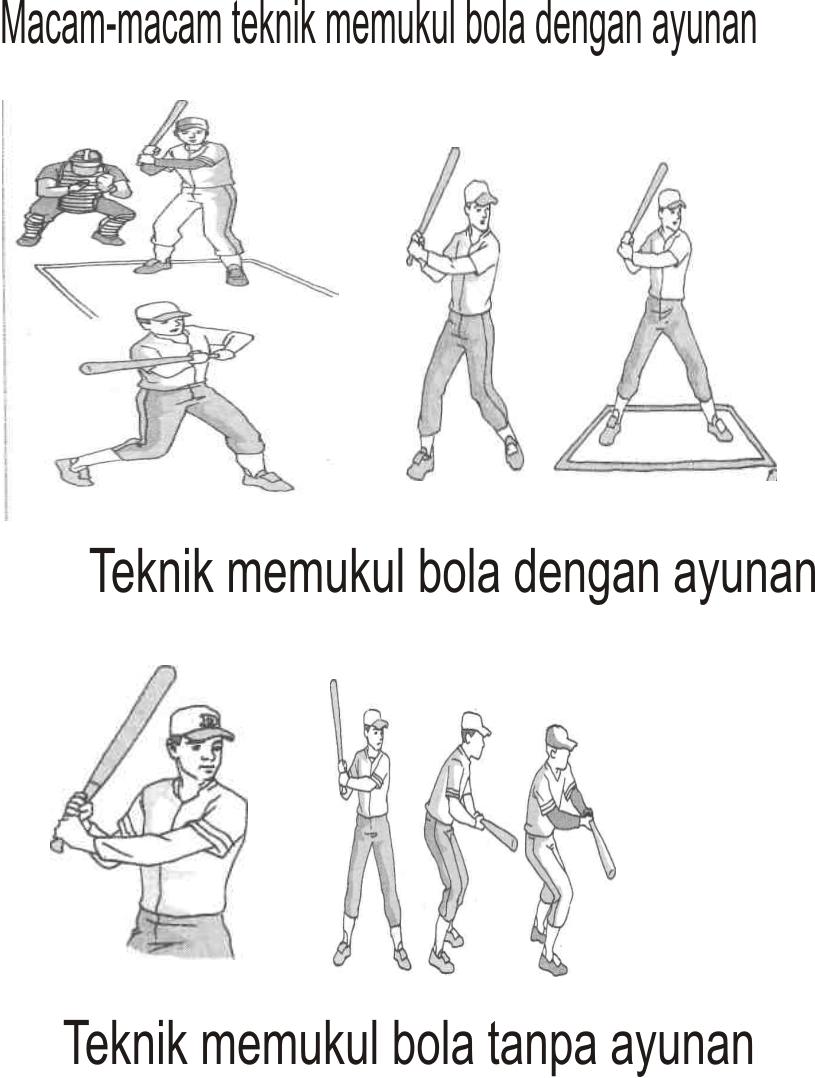 Tujuan Memukul Bola Pada Permainan Kasti Adalah : tujuan, memukul, permainan, kasti, adalah, PHYSICAL, EDUCATION, Softball