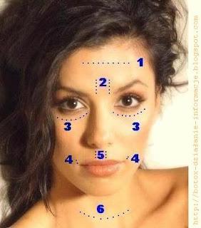 Botox ,botoks, lecznie zmarszczek
