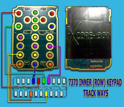 NOkia7370keypadway
