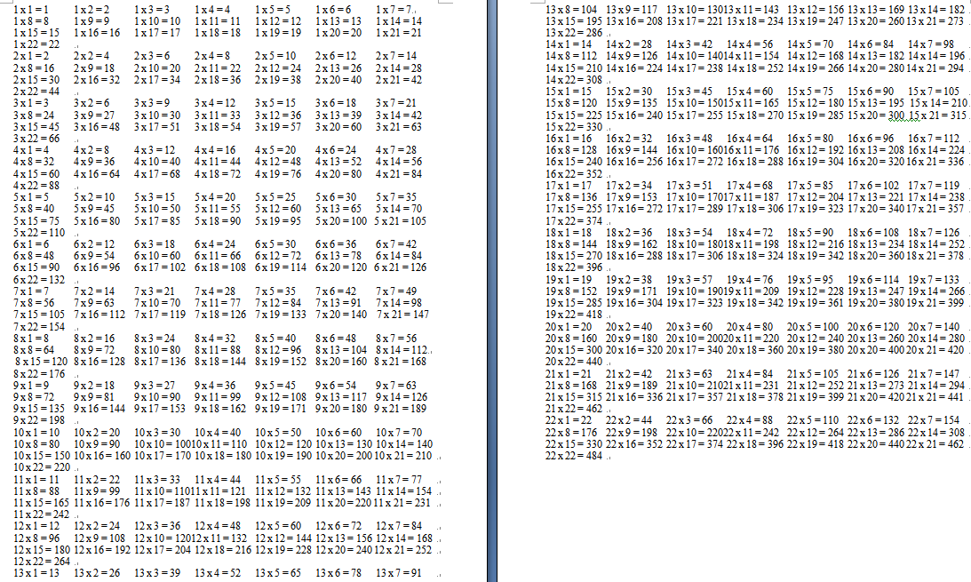 RJ45 BLOG: 22x22乘法表快速背法