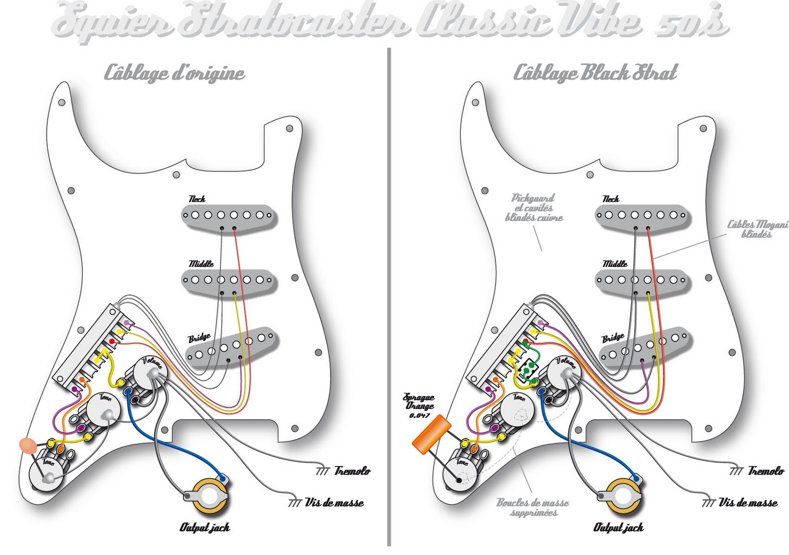 the black strat wiring amis de david gilmour : voici la black strat du pauvre... - forum guitare de forme sc (6/13 ...