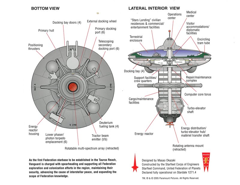 Space Stations of Star Trek from W3 | Triton World