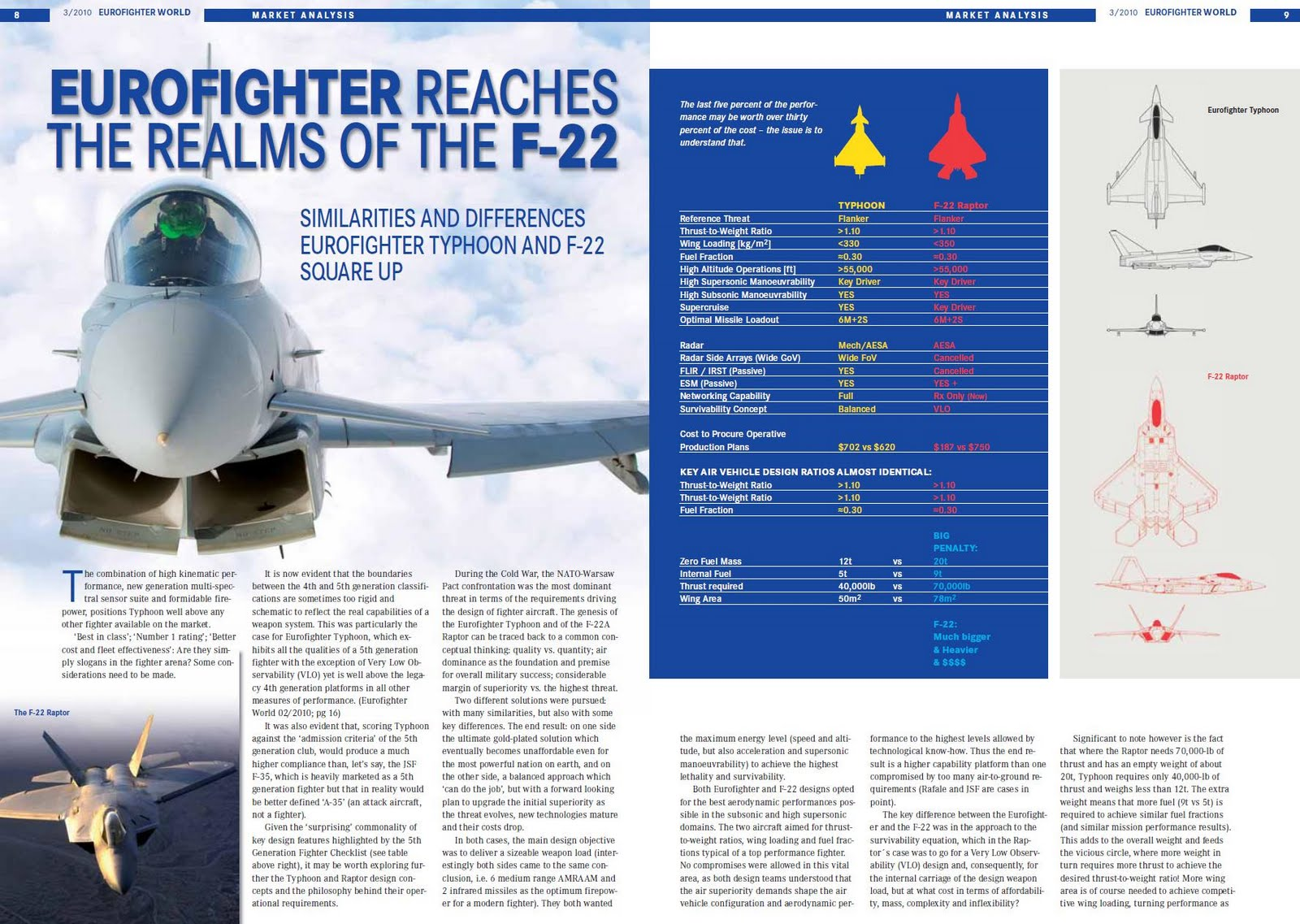 Eurofighter Reaches The Realms Of F-22 Says Eurofighter World
