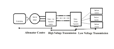 circuit diagram: Element of Energy System