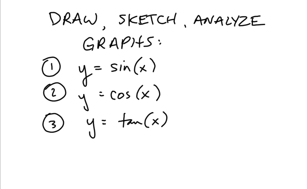 0809 Grade 12 Pre-Calculus Math: Trig Graphing