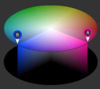 codici colori