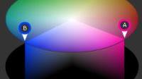 Trovare i codici per tutti i colori di siti web e immagini