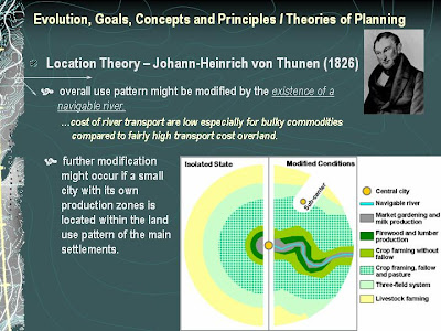 CAFA notes: Module 3: Planning 3 Location Theory