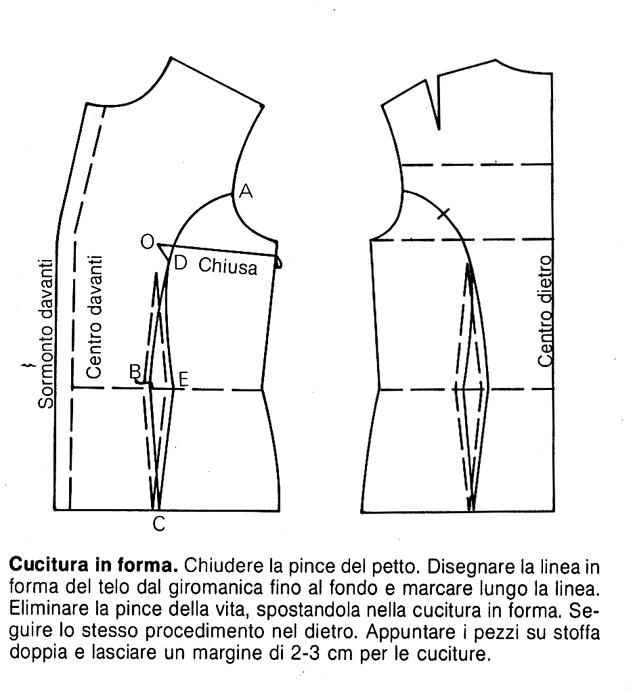 d81e8d5bf074 come sopra scritto partiamo dal corpino modellato (con pinces anteriori
