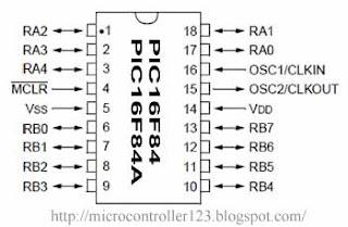 PIC Microcontroller Programming: PIC 16F84A PIN diagram