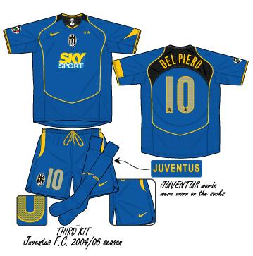 Pes Miti del Calcio - View topic - Juventus F C  2004-2006