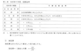 はちのへ今昔: 八戸圏域水道企業団に特別背任罪が成立するか2