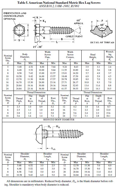 Metric Threaded Fasteners Mechanical Reviews