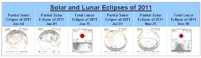 Questione della decisione: Sempre sulle eclissi solari del ...